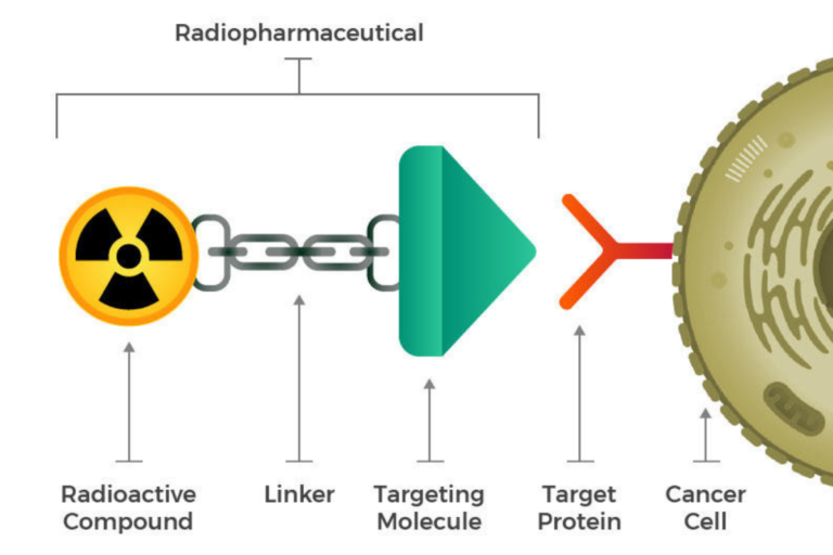 Radiopharmaceuticals Emerging as New Cancer Therapy