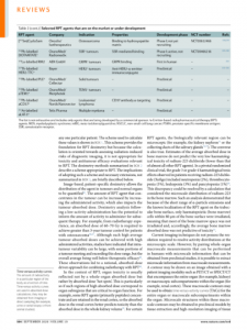 Extract2_Nature Review, Vol 19, Sept 2020